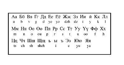 alphabet_cyrillique_mongol